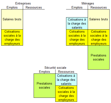 exemple d administration publique